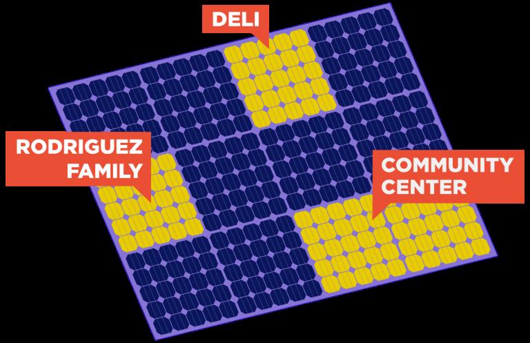 Community Solar Graphic 2019-8